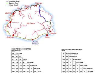 Fiji Driving Distances