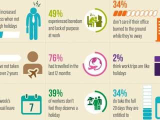 Infographic - Travel Motivation Blog