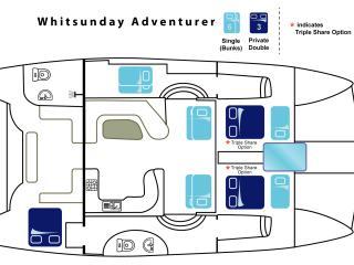 Whitsunday-Adventurer - Boat Layout